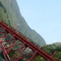 □黒部峡谷トロッコ列車【其の3】