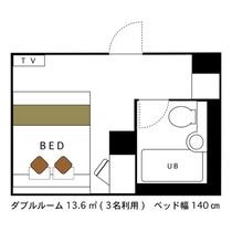 ダブルルーム 2名利用 13.6㎡ 140cmベッド