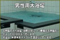 男性用大浴場(天然鉱石入り)