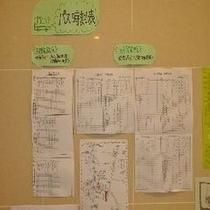 【1階】時刻表