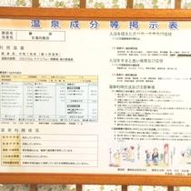 ☆温泉_成分表示表