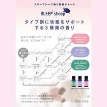 【快眠ルーム/快眠アロマ】あなたの眠りにぴったりな香りはどのタイプ?(一例)