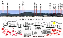 「風のガーデン」からの眺望図