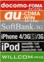 貸出 携帯電話、スマートフォン充電器