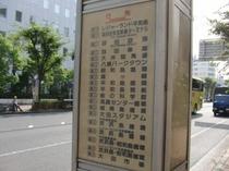 京急バス行き先