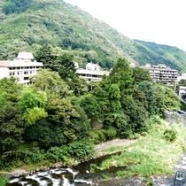 露天風呂からの景色
