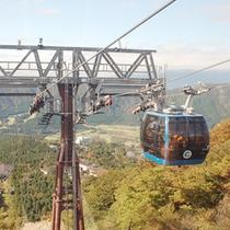 周辺観光 -桃源台・箱根ロープウェイ-