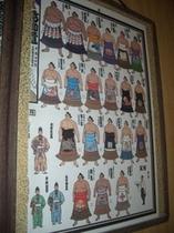 相撲番付2