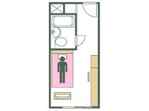 タイプA ベッド数と宿泊可能人数