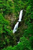 竜の門の滝
