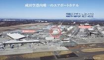 上空からの写真