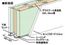 客室間の壁の構造。隣室の音が聞こえにくい造りになっております