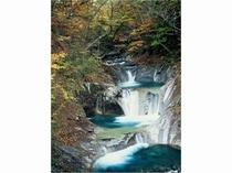 笛吹川西沢渓谷七ツ釜五段の滝
