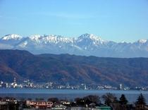 諏訪湖・八ケ岳
