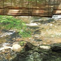 〜千年の湯 露天〜 東山を流れる湯川は湯船のすぐそこです