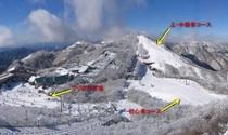 御在所岳スキー場