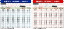 城東循環100円バス時刻表
