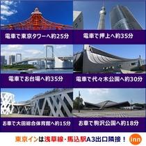 観光地・イベント会場までのアクセス★