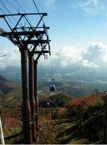 全長1505.54メートルの「あだたらエクスプレス」からの風景はまさに絶景!