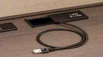 LANケーブル【全室完備】 全室Wi-Fiもご利用いただけます!