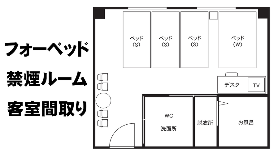 ●フォースベッドルーム禁煙 客室間取り