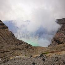 阿蘇山中岳噴火口2012年8月撮影