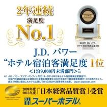JDパワー2015