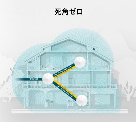 館内メッシュWi-Fi