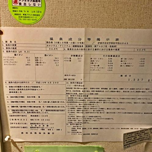 温泉の成分表です。緑の丸は水質検査の適マーク。
