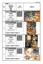 【宿泊プラン】《お食事券付きプラン》ご利用店舗例2