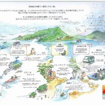 西表島MAP
