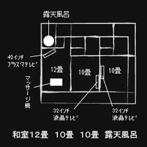 【別館『はせを亭』】草庵(和室12畳 + 10畳 + 10畳 + 半露天風呂)
