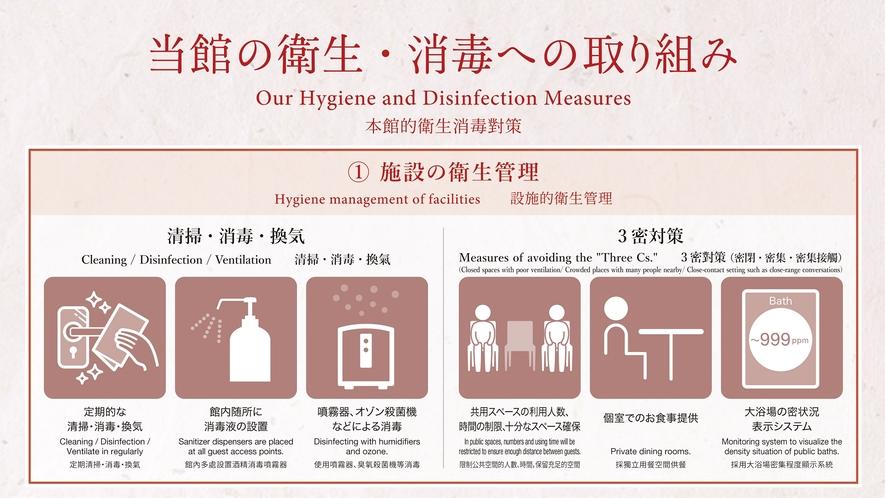 当館の衛生管理プログラム その1