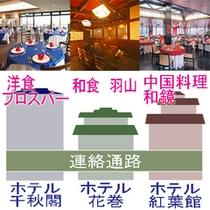ホテル3館レストラン案内