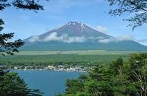 テラスからの眺望(富士山)②