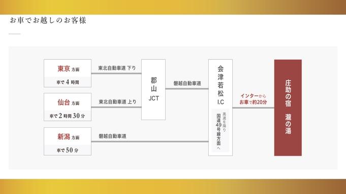 SUITEROOM【1泊朝食付】プラン「客室専用露天風呂付客室」