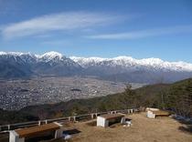 鷹狩山からの眺望
