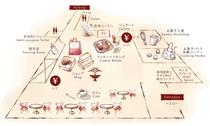【新観光スポット】当館より徒歩5分のクッキー工場見学・・ちぼり湯河原スイーツファクトリー♪♪