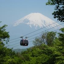 箱根ロープウェイ(晴天の富士山)