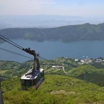 駒ヶ岳ロープウェイ(山頂方面から)