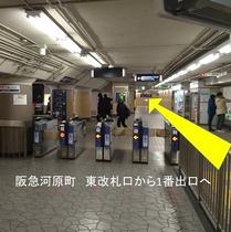 阪急河原町駅 東改札口から1番出口へ