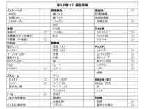 海人の宿2F 備品リスト