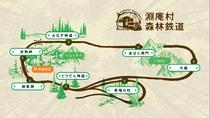 淵庵村森林鉄道