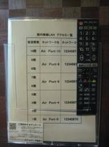 ★客室内インフォメーション&無線LANパスワード★