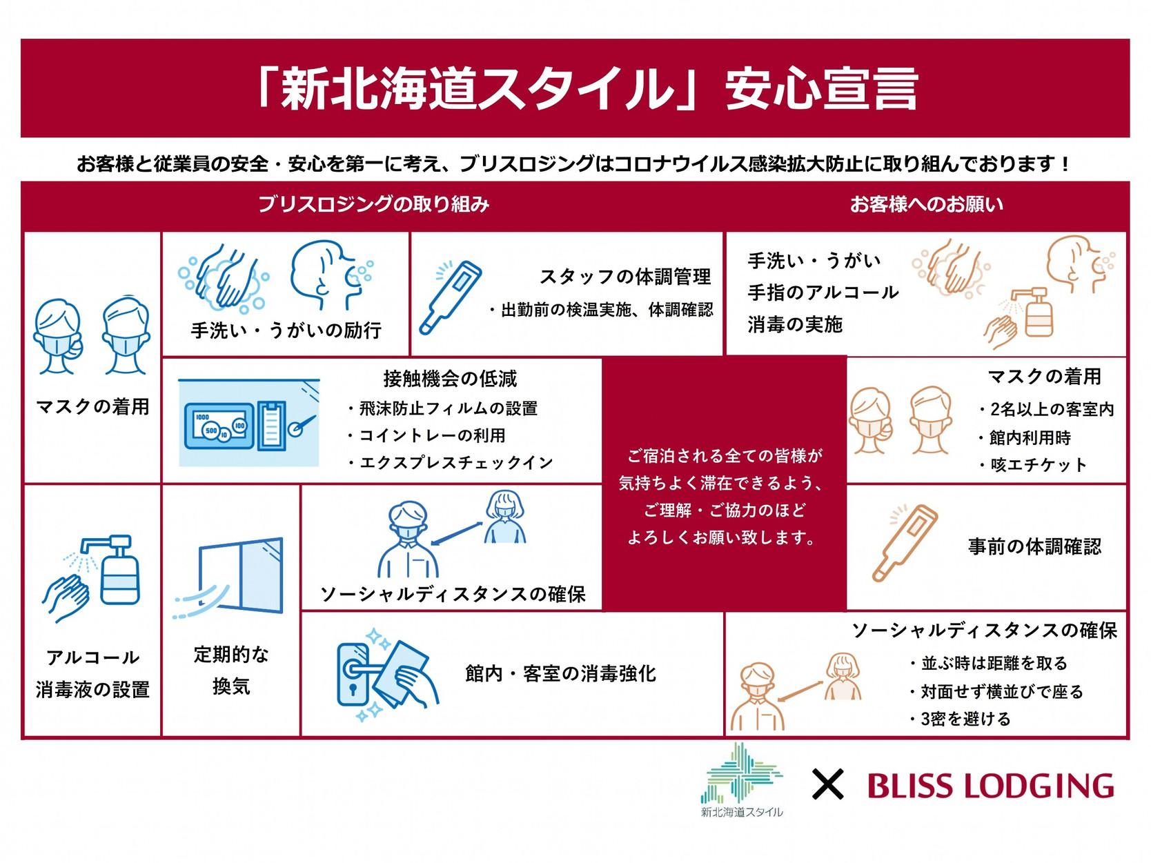 新型コロナウイルス感染症対策