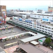 ホテルからみた新潟駅