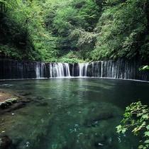 【観光スポット・旧軽井沢】 白糸の滝