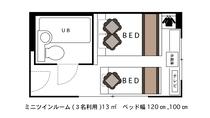 ミニツインルーム2名利用 13㎡ 120cmベッド×1台 と 100cmベッド×1台