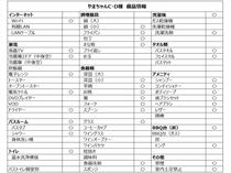 やまちゃんC・D棟 備品リスト
