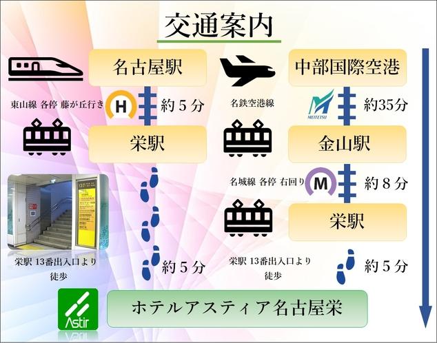 名古屋駅&セントレアからのアクセスマップ